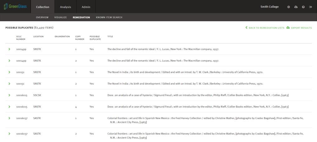 GreenGlass: Possible Duplicates List