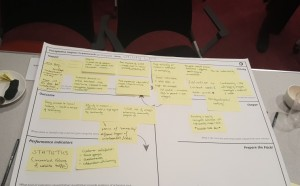 Some hands-on work during the Europeana Impact Workshop